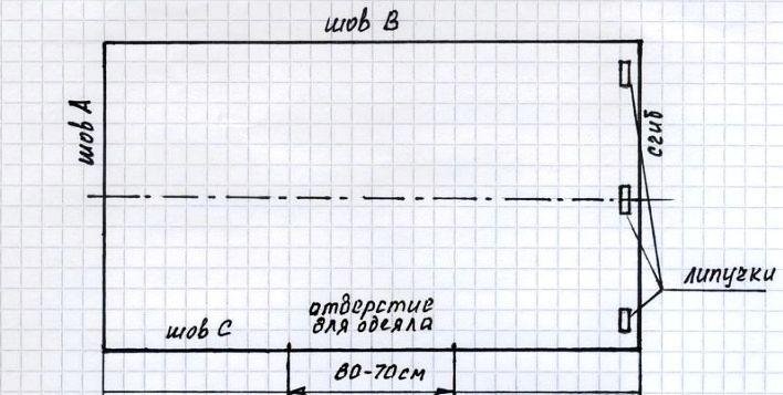 Рис. 10 - схема шитья пододеяльника