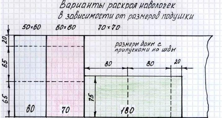 Рис.23 - схема шитья наволочки