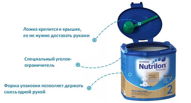 упаковка нутрилон