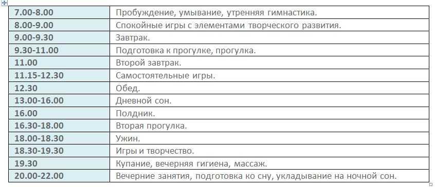 таблица с режимом дня в 1 год